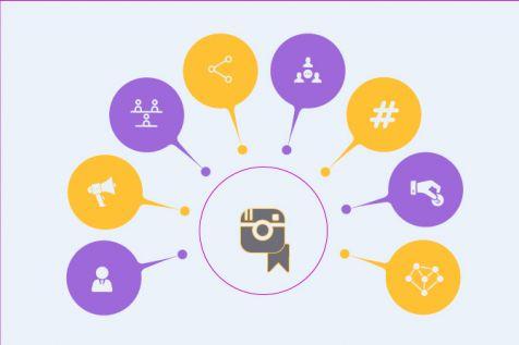 Ten Instagram Marketing Tips for Your Brand